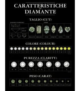 Collana-Giorgio-Visconti-Pendente-Diamanti-da-donna